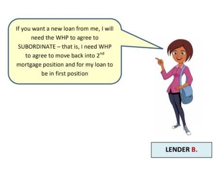 Mortgage Subordination Image sm